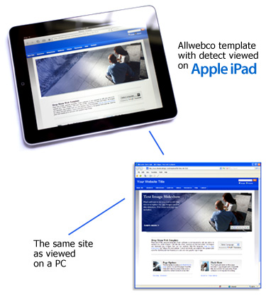 HTML website template with iPad detection script comparison.